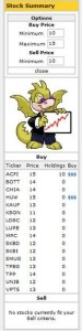 Neopets Stock Market